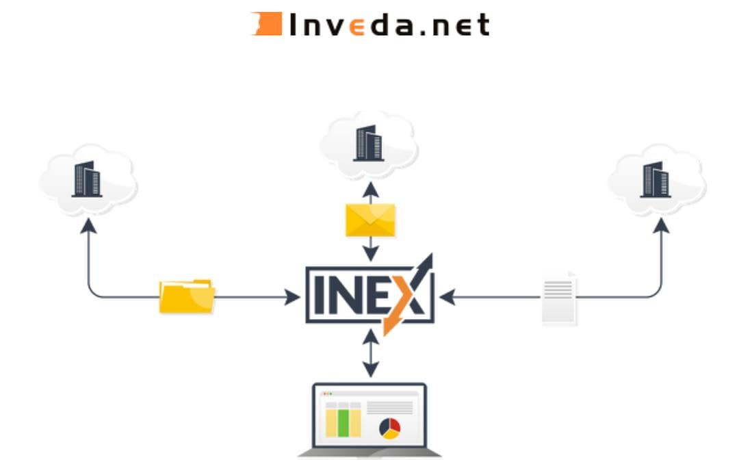INEX bringt BiPRO und E-Mail zusammen